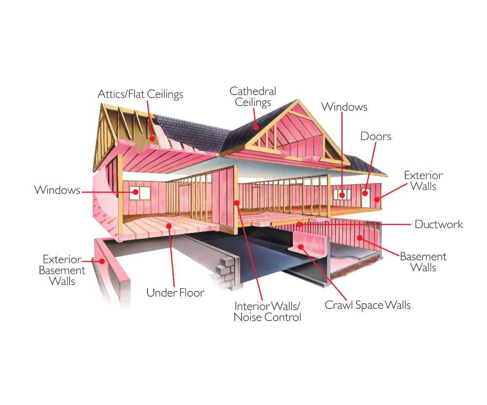 Keith Porter Insulation Why Insulate